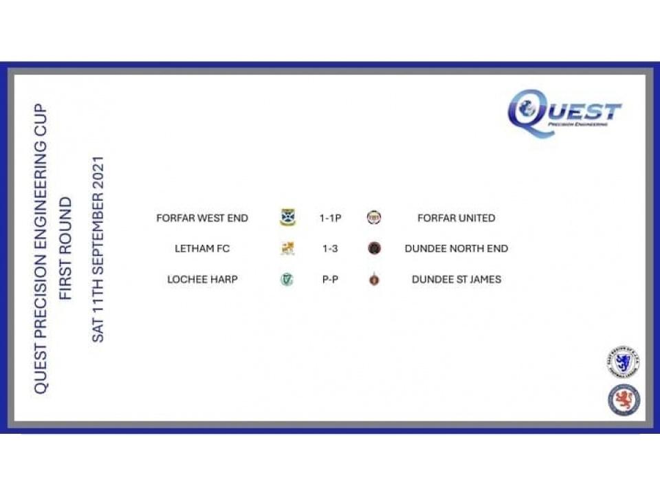Quest engineering first round scores